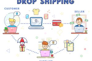 Dropshipping-kinh-doanh-online-az-com