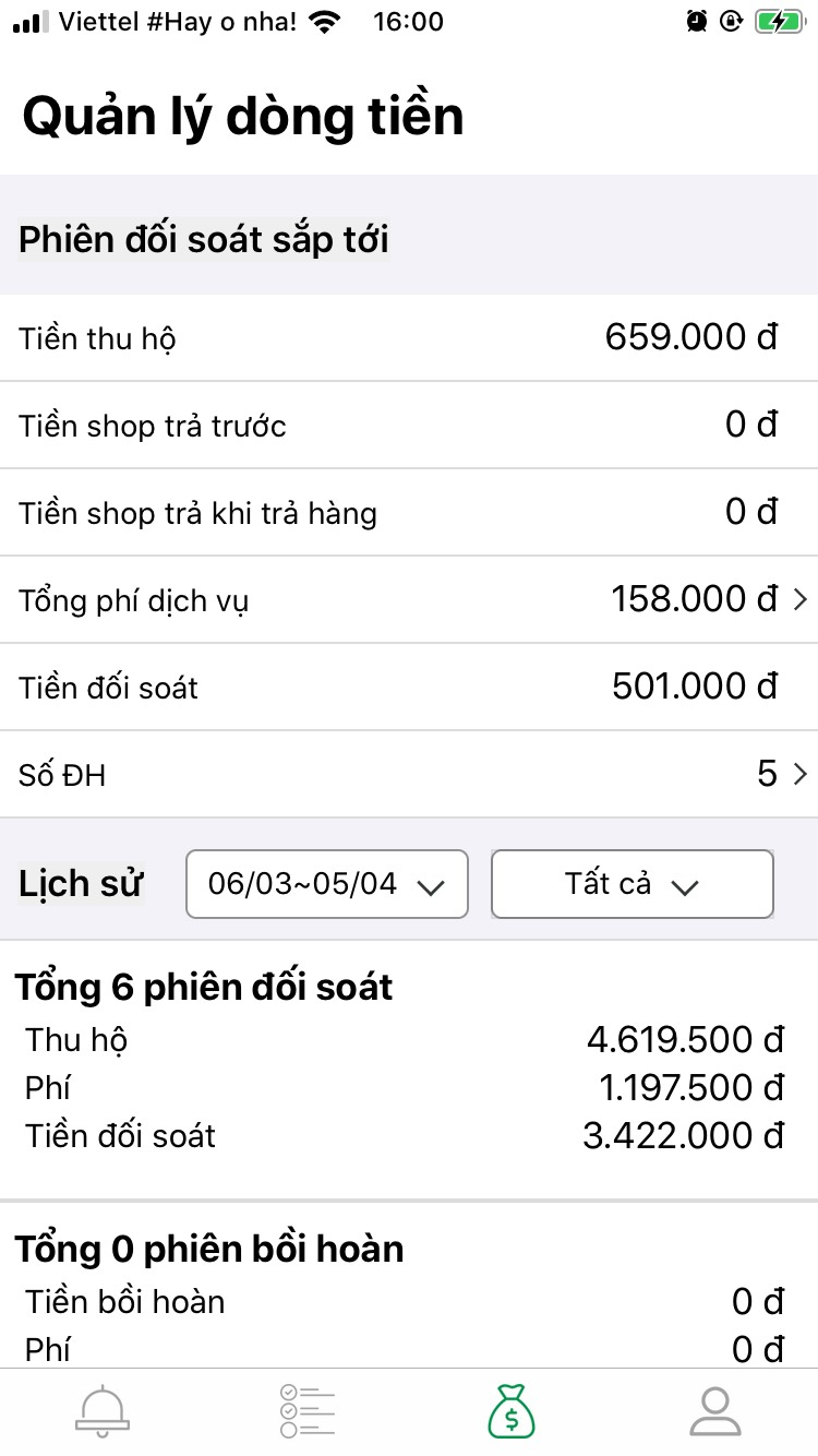 dropshipping với fori center